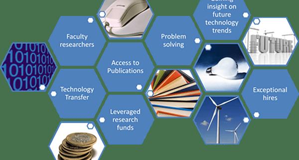 Industry Consortium Leverage Grid Data